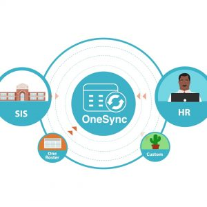 Classlink OneSync review and overview